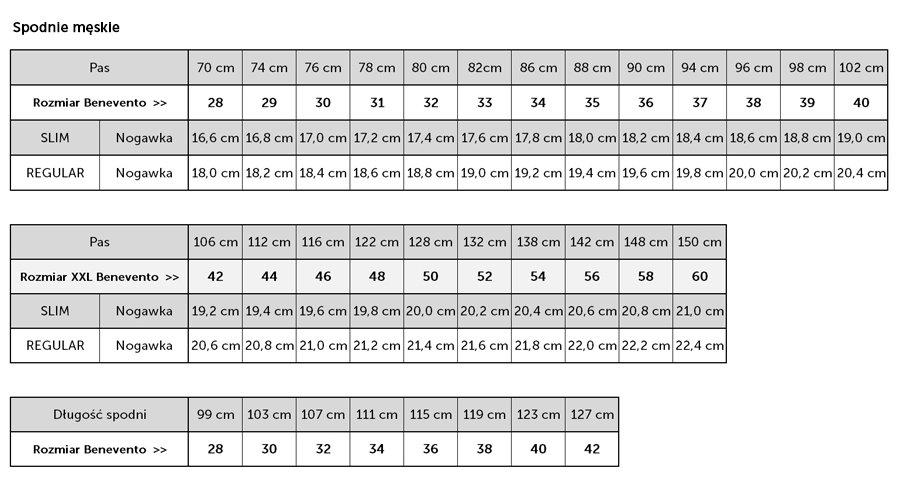 1409981775_tabela-rozmiarw-spodnie(1).jpg.346fb9d8678f18ccdccc0ec22cac9533.jpg