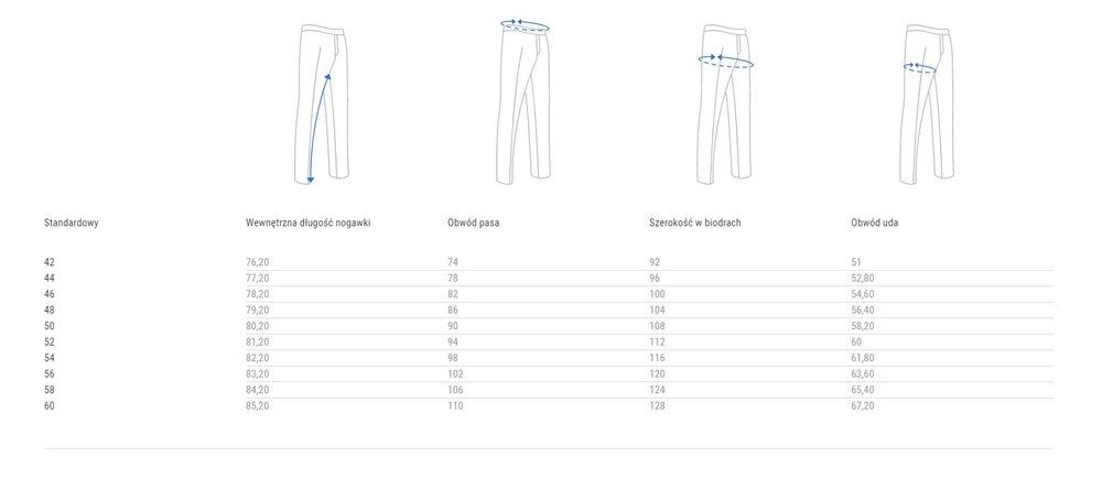 Jort spodnie (regulatory).jpg